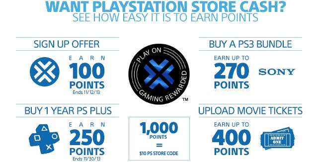 Sony Rewards Gets Playstation Integration