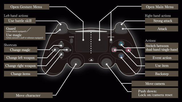 darksouls3-controls