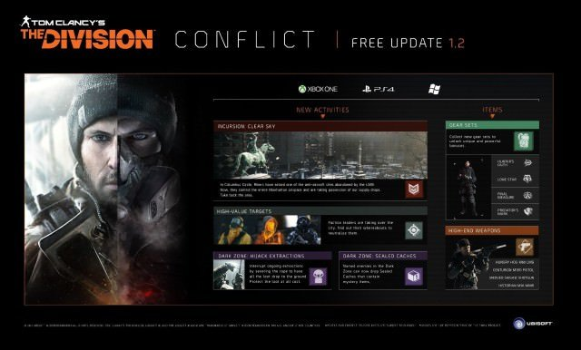 the division conflict 2