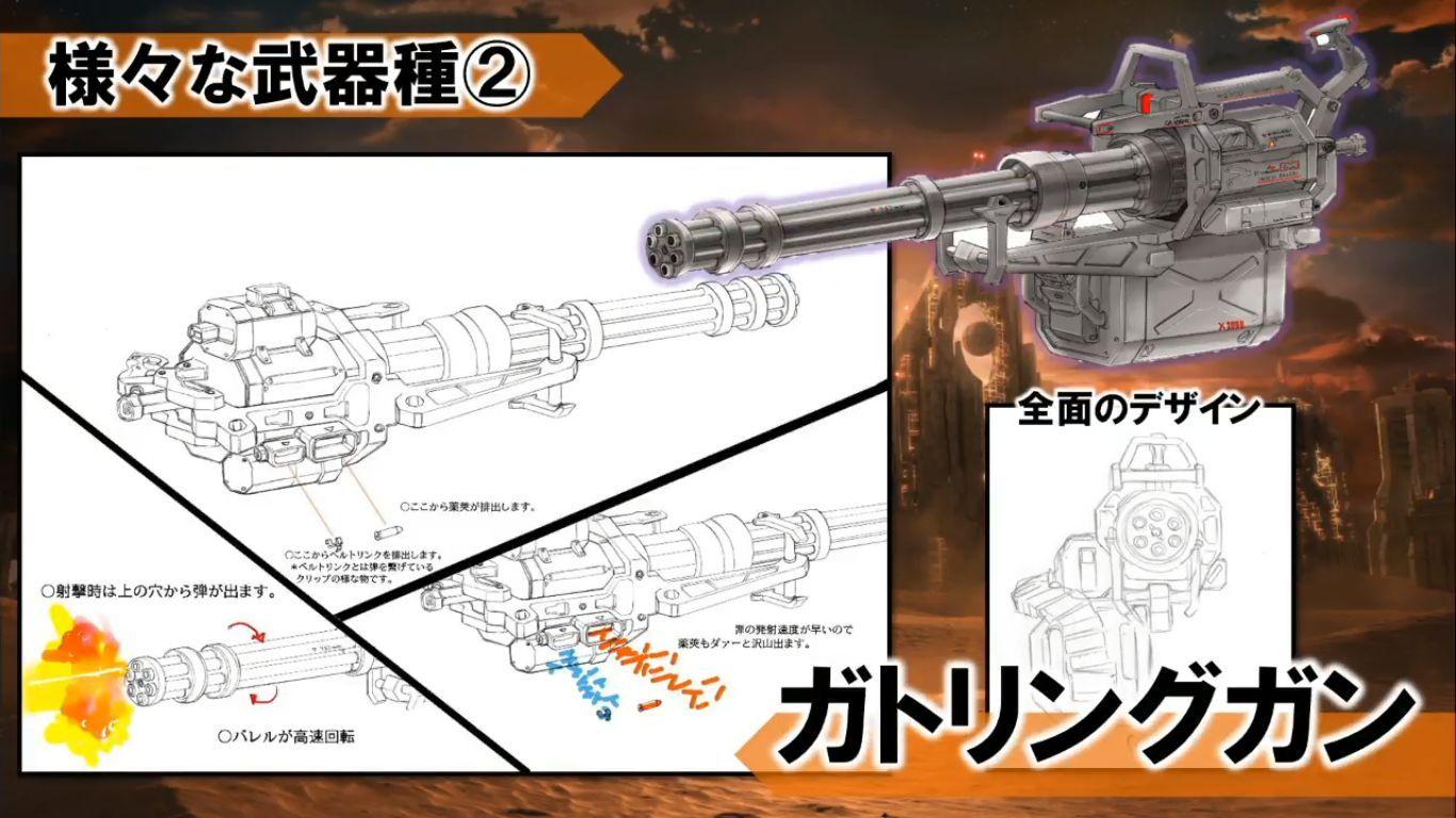 Sword Art Online: Fatal Bullet - New Trailer, Character