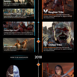 Middle_Earth_Shadow_of_War_Free_and_Paid_Updates_and_Features_Infographic
