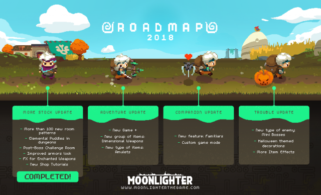 Moonlighter Receives First Big Content Update Adding Over