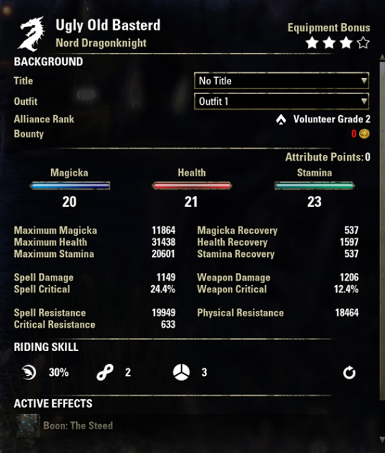 Eso beginners guide everything you need to know to get started character sheet fandeluxe Images