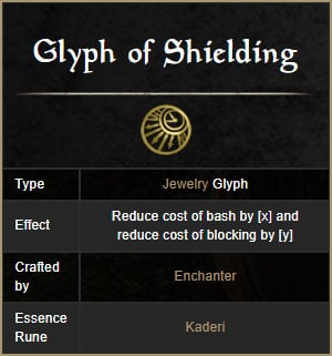 glyph_of_shielding