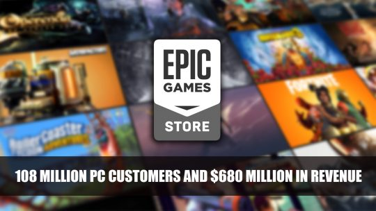 Epic Games Store Has Gained 108 Million PC Customers and $680 Million in Revenue