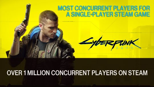 Cyberpunk 2077 Hits Over A Million Concurrent Players on Steam