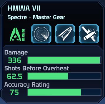ME1 HMWA VII Spectre Gear