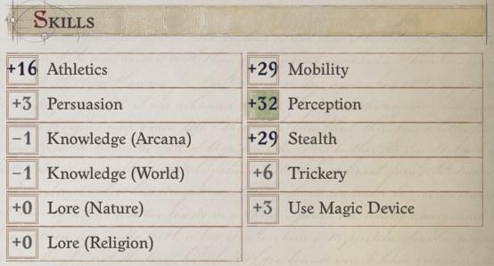 Delamere Skills at Level 20 Delamere Pathfinder Wrath of the Righteous Build