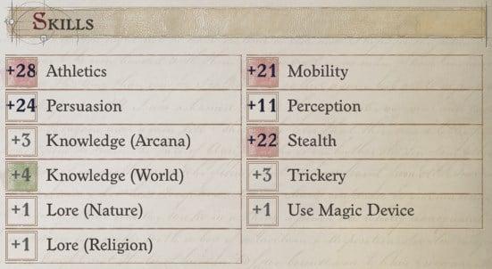 Greybor Skills at Level 20 Greybor Pathfinder Wrath of the Righteous Build