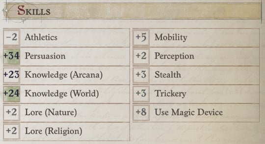 Skills at Level 20 Daeran Pathfinder Wrath of the Righteous Build