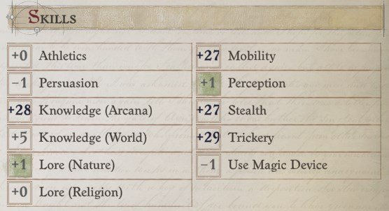 Skills at Level 20 Eldritch Archer Magus Pathfinder Wrath of the Righteous Build