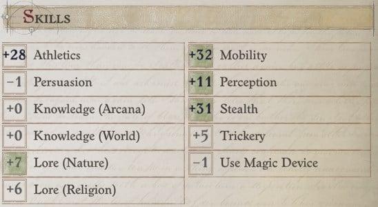 Skills at Level 20 Lann Companion Build Pathfinder WotR