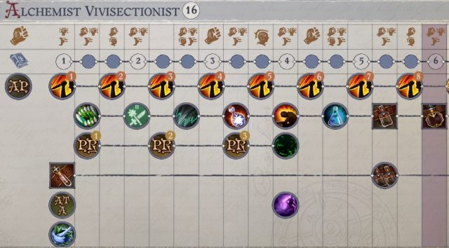 Woljif Vivisectionist Alchemist Multiclassing Woljif Pathfinder Wrath of the Righteous Build
