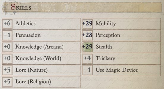 Skills at Level 20 Cult Leader Warpriest Pathfinder Wrath Of The Righteous Build