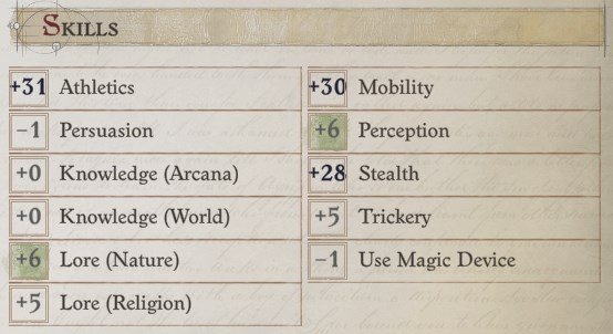 Skills at Level 20 Zen Archer Monk Pathfinder Wrath of the Righteous Build